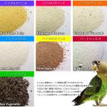 鳥用サプリメントの実証実験